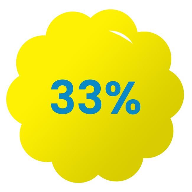 Sleva 33 % pro nové předplatitele