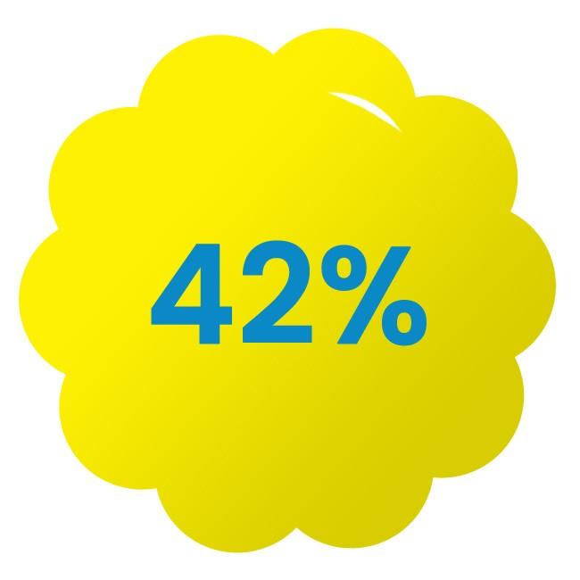 Sleva 42 % pro nové předplatitele