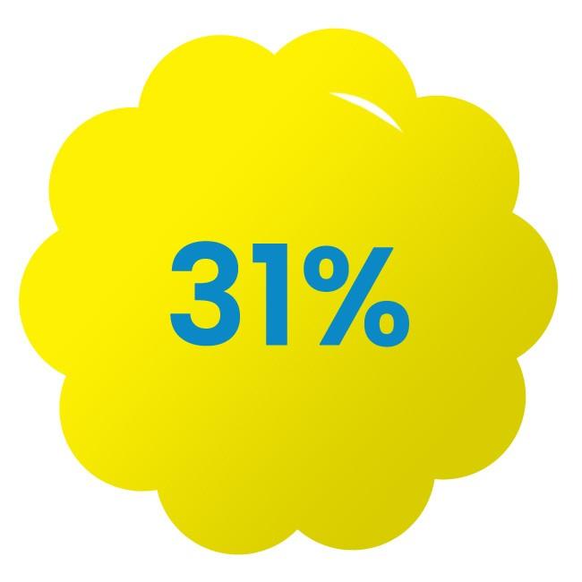 Sleva 31 % pro nové předplatitele