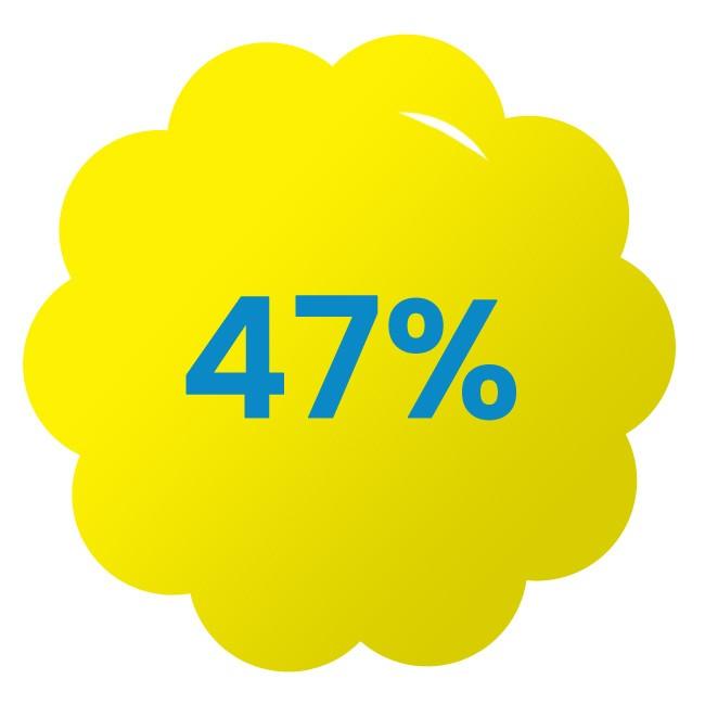 Sleva 47 % pro nové předplatitele