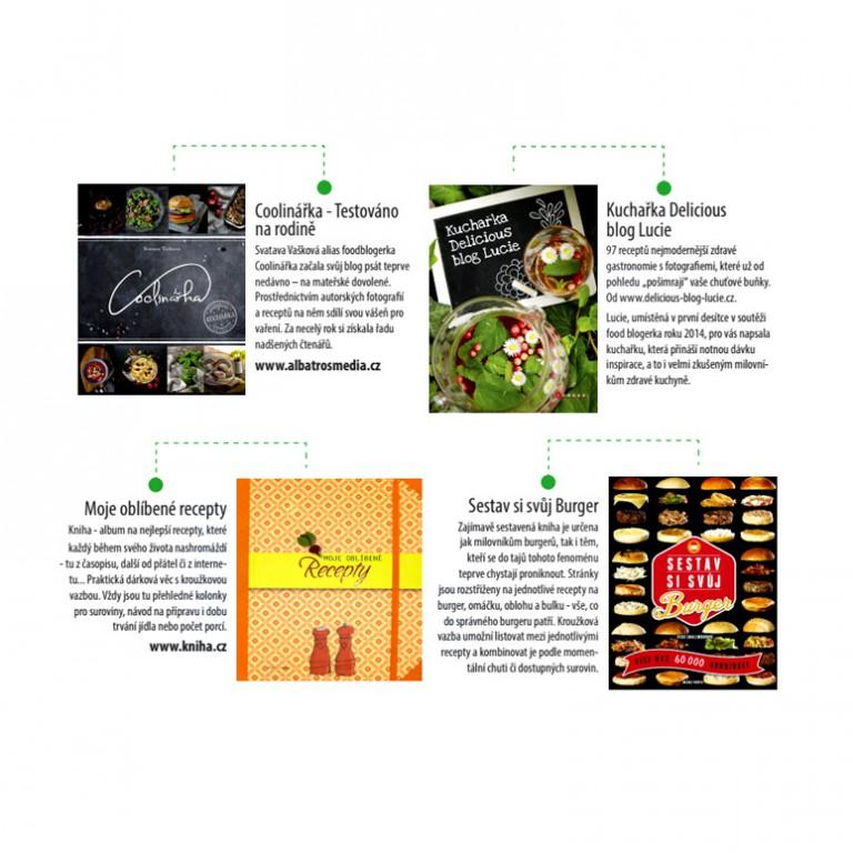 Čtyři kuchařské knihy