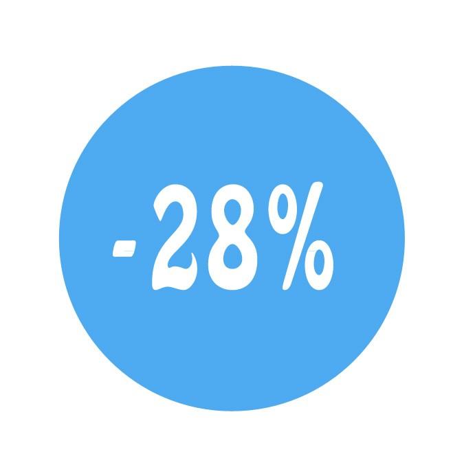 Předplatné se slevou 28%