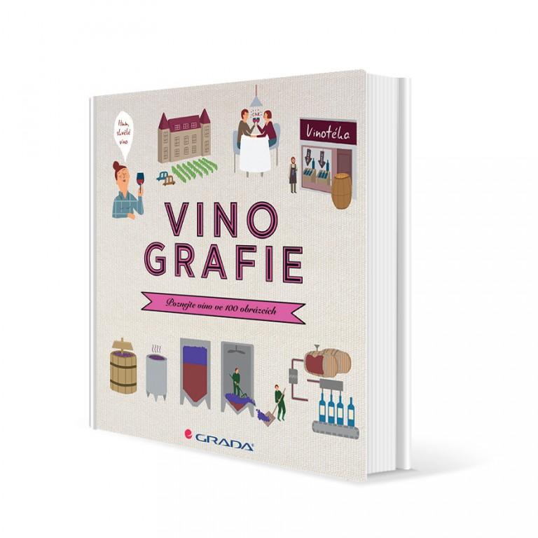 Vínografie