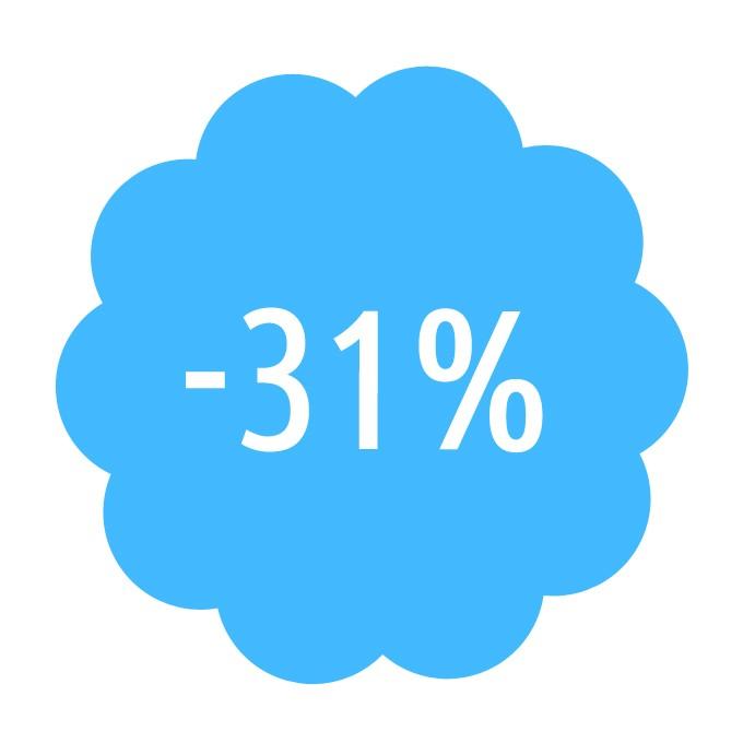 Předplatné se slevou 31%