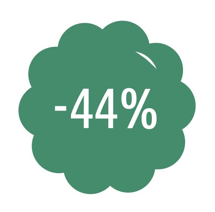 Roční předplatné se slevou 44%