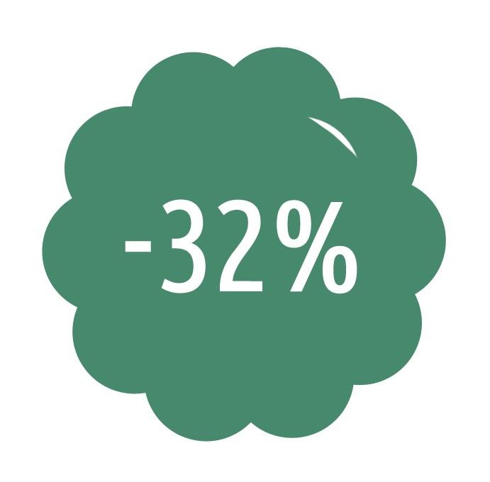 Sleva 32% pro nové předplatitele
